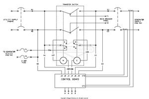 briggs amp stratton power products del 26072017021729 071024 0 rh weingartz com robonic transfer switch schematic transfer switch schematic symbol
