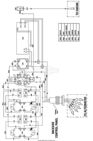 030592-00 briggs and stratton generator 6,250 watt storm generator -  partswarehouse  parts warehouse