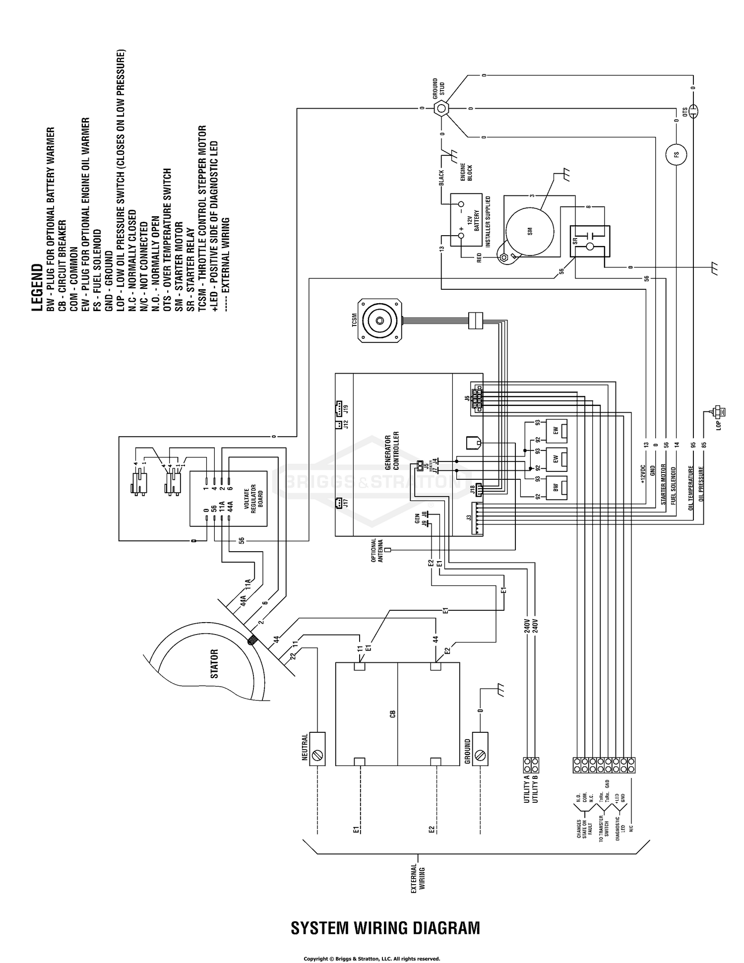 briggs and stratton generator wiring diagram briggs  amp  stratton power products del 26072017021729 040360ca  briggs  amp  stratton power