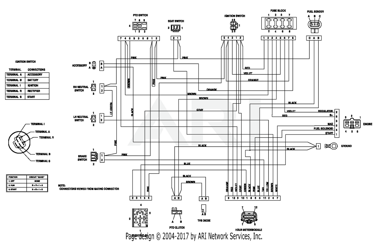 exmark lazer z as s/n 850,000-919,999 electrical diagram  weingartz