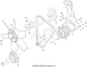 Engine - Alternator Group