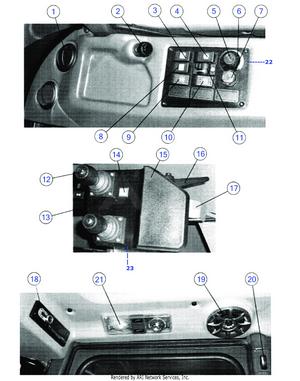 LM Trac 286 Dashboard equipments
