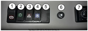 LM Trac 287 Roof panel switches